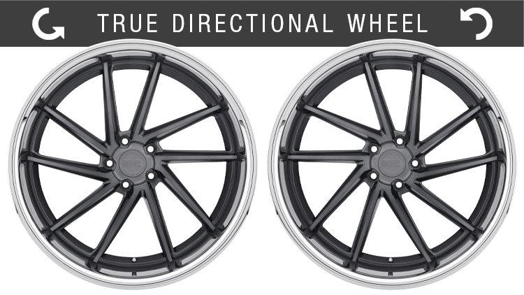 Florence Wheel